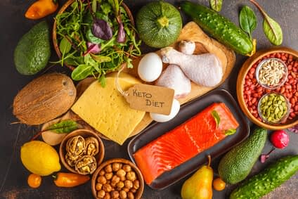 Ketogenic Diet: Initiation for Adults in New Canaan CT